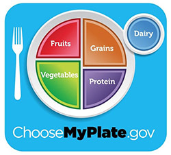 The key to making MyPlate work for you is eating a variety of foods in each group.