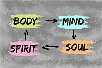 Body-Mind-Spirit-Soul